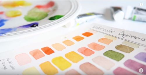 Best Watercolor Tool You'll Ever Own? Can You Guess?